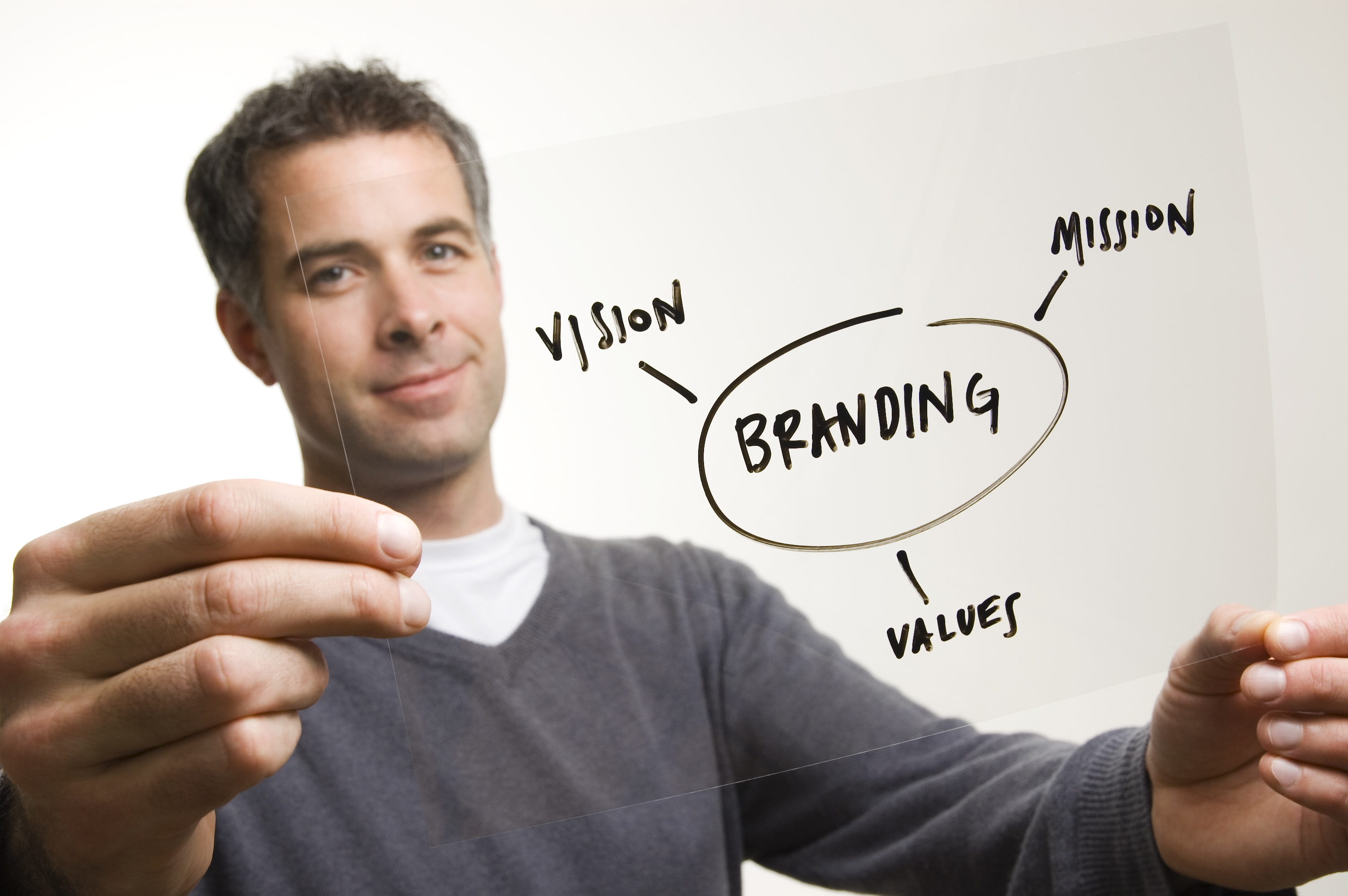 How to Define Your Marketing Needs When Working with an Agency